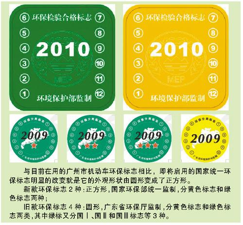 """广州机动车环保标志今起""""变脸"""" 圆形变成方形是最明显的变化-广东"""